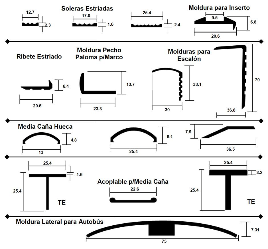 Tubos de aluminio precios cool tubo redondo perforado - Precio perfiles de aluminio ...